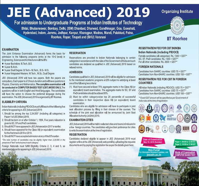 JEE Advanced 2019 Result (Declared), Cut off, Counselling, Dates